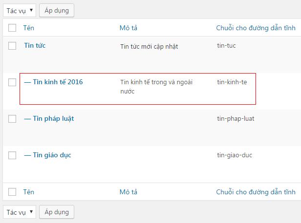 chinh sua category buoc5 ATPWeb - Khởi Tạo Ngôi Nhà Online