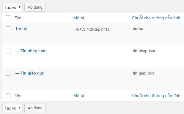 xoa category 3 ATPWeb - Khởi Tạo Ngôi Nhà Online